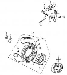 Hinterrad, Bremstrommel