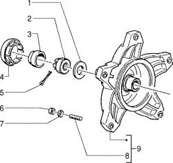 Bremstrommel hinten