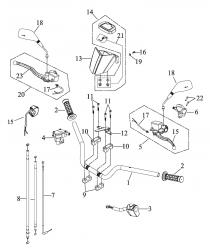 Lenker, Griffe, Schalter (double brake)