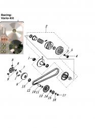 Variomatik / Kupplung