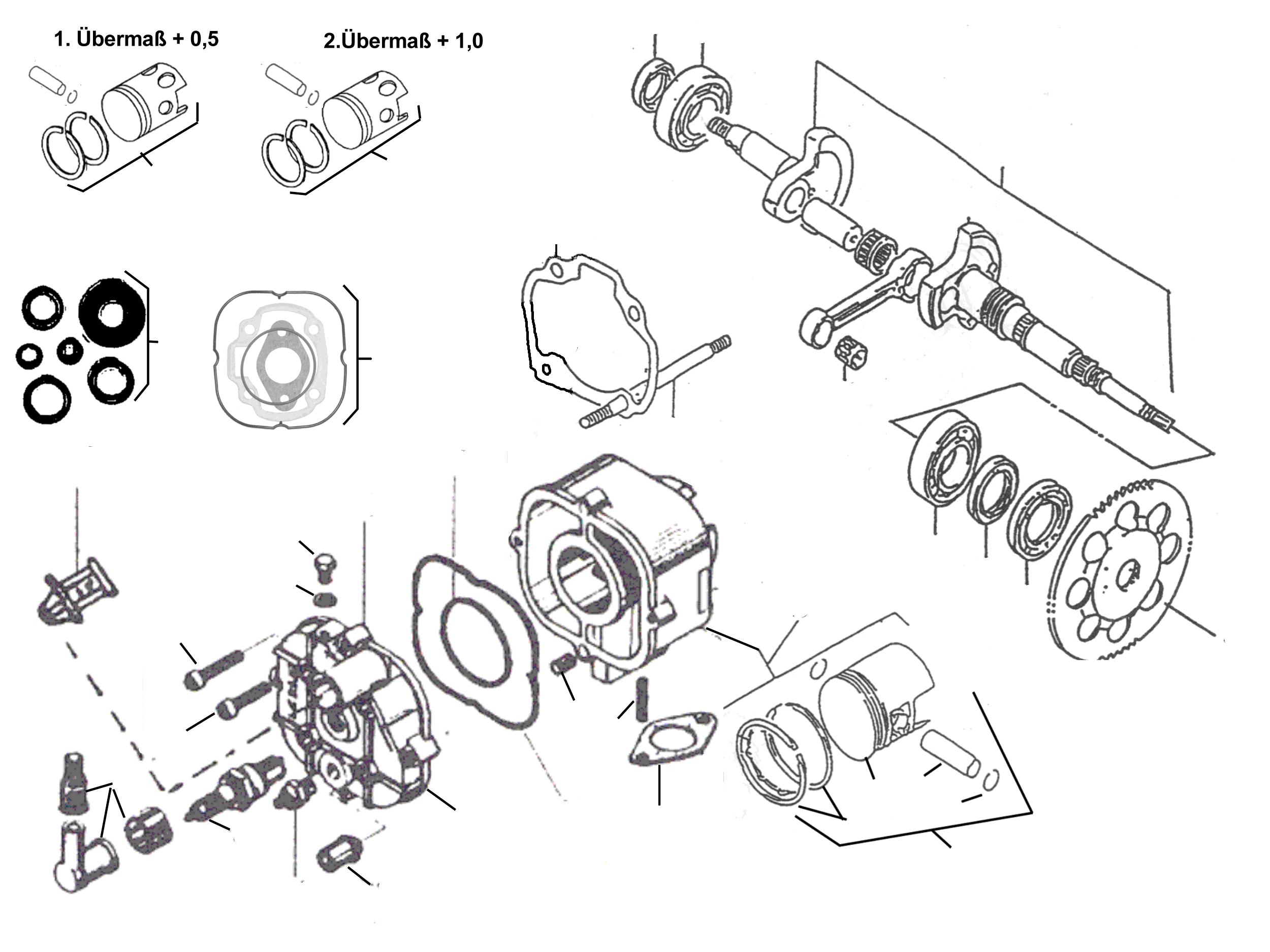 Zylinder, Kolben , Kurbelwelle
