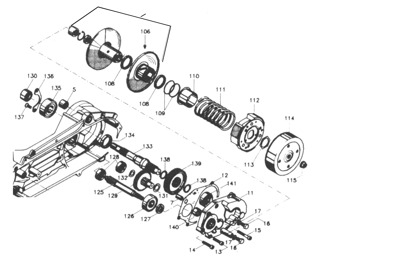 Kupplung, Getriebe