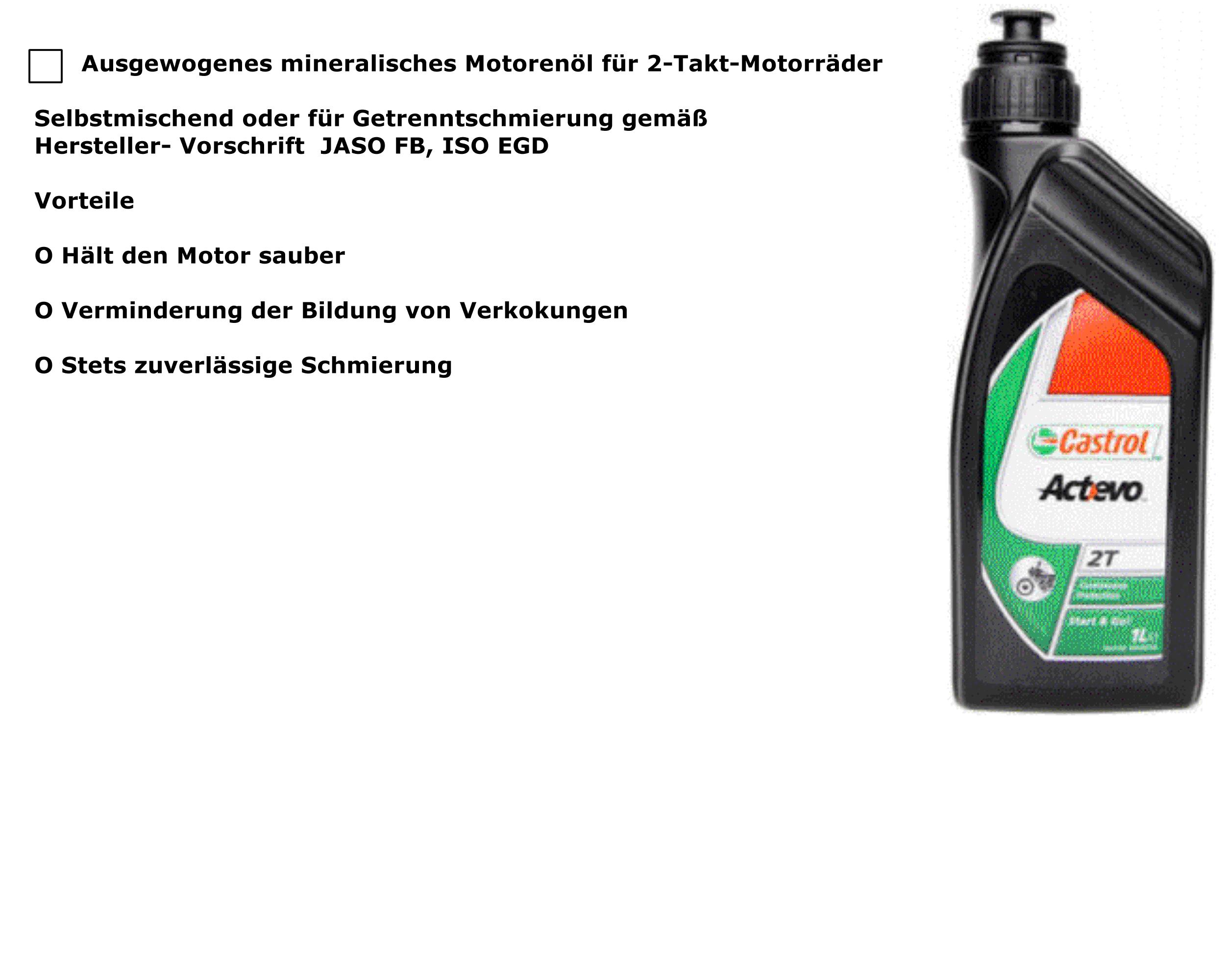 2-T mineralisch (ACTEVO)