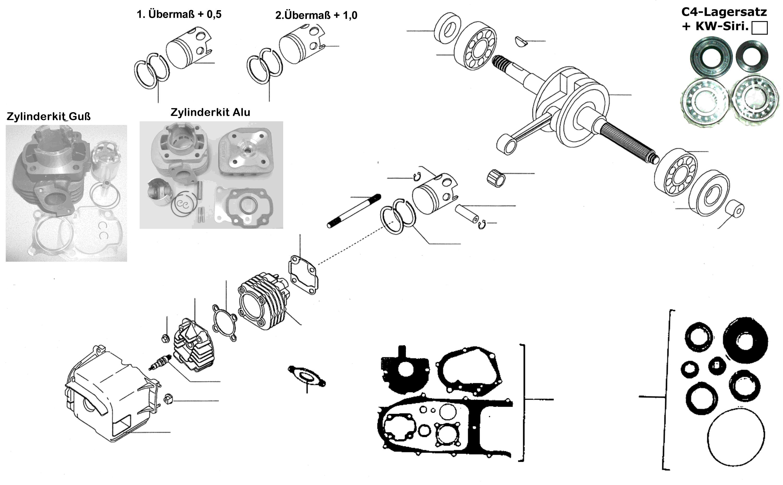 Kurbelwelle, Zylinder, Kolben, Dichtsatz