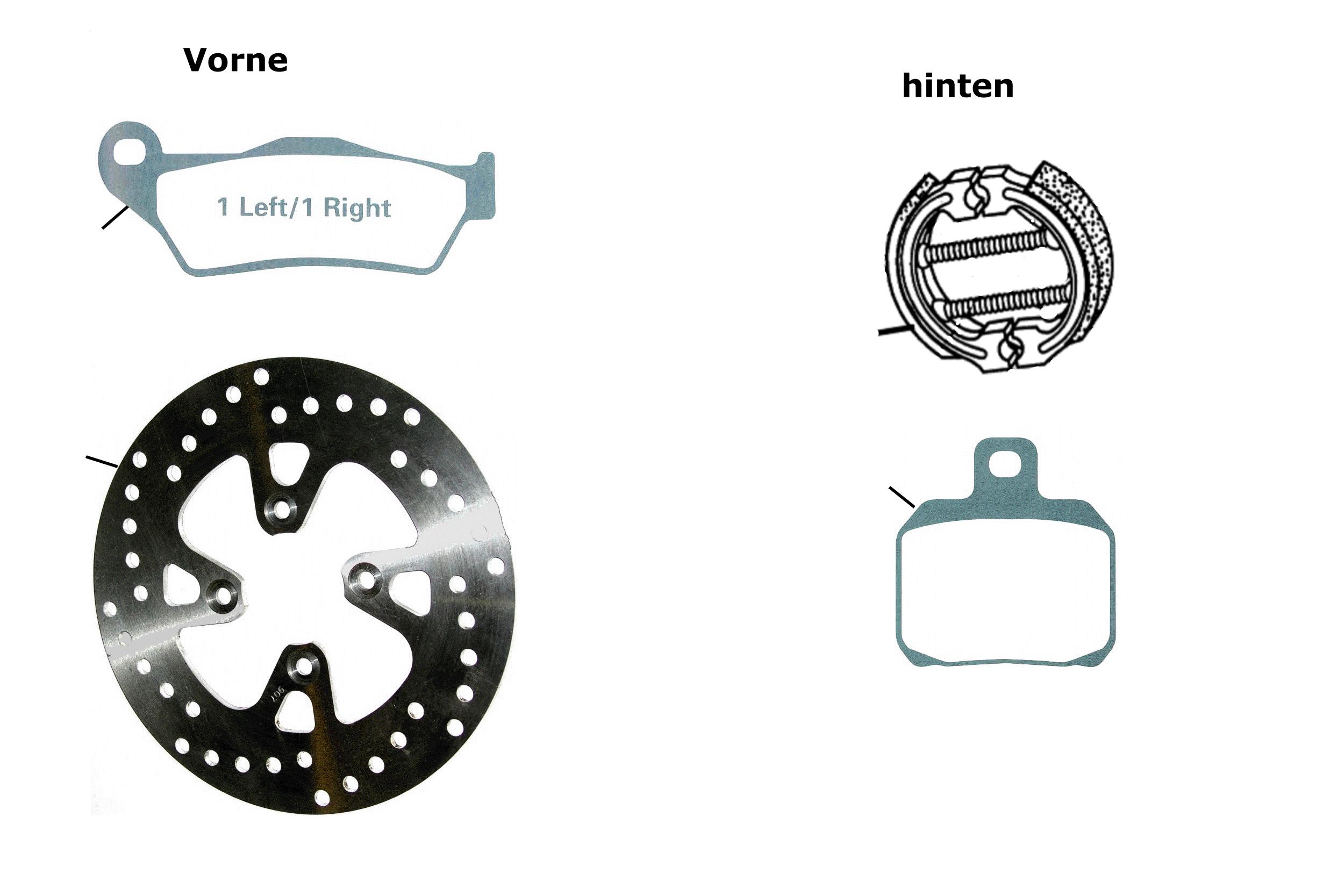 Bremsen
