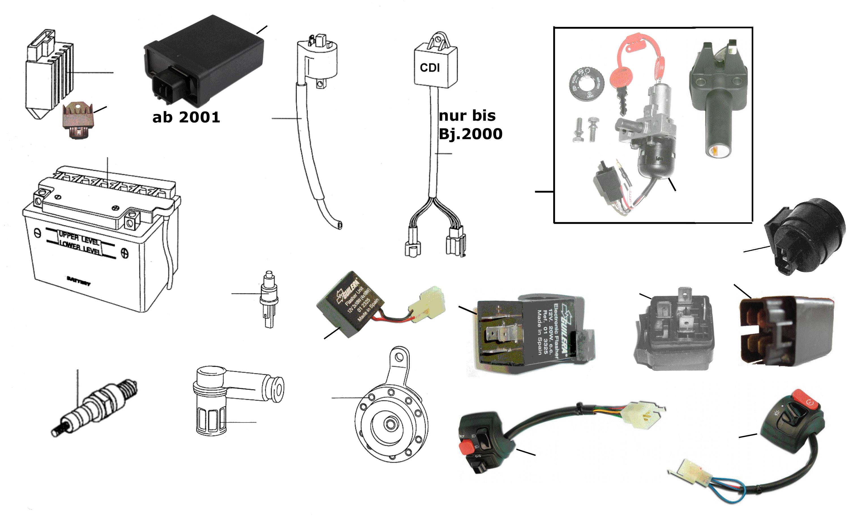 Elektrik, Zündschloss
