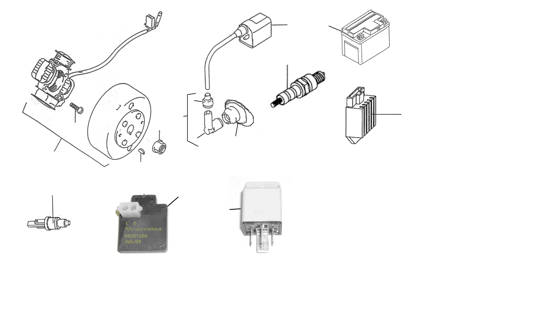 Elektrik, Zündung