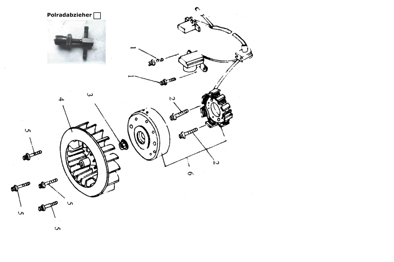 Lichtmaschine, Lüfterrad