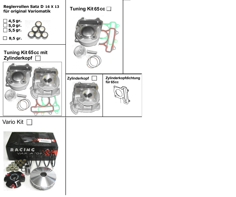 Tuning (4-Takt Motor)