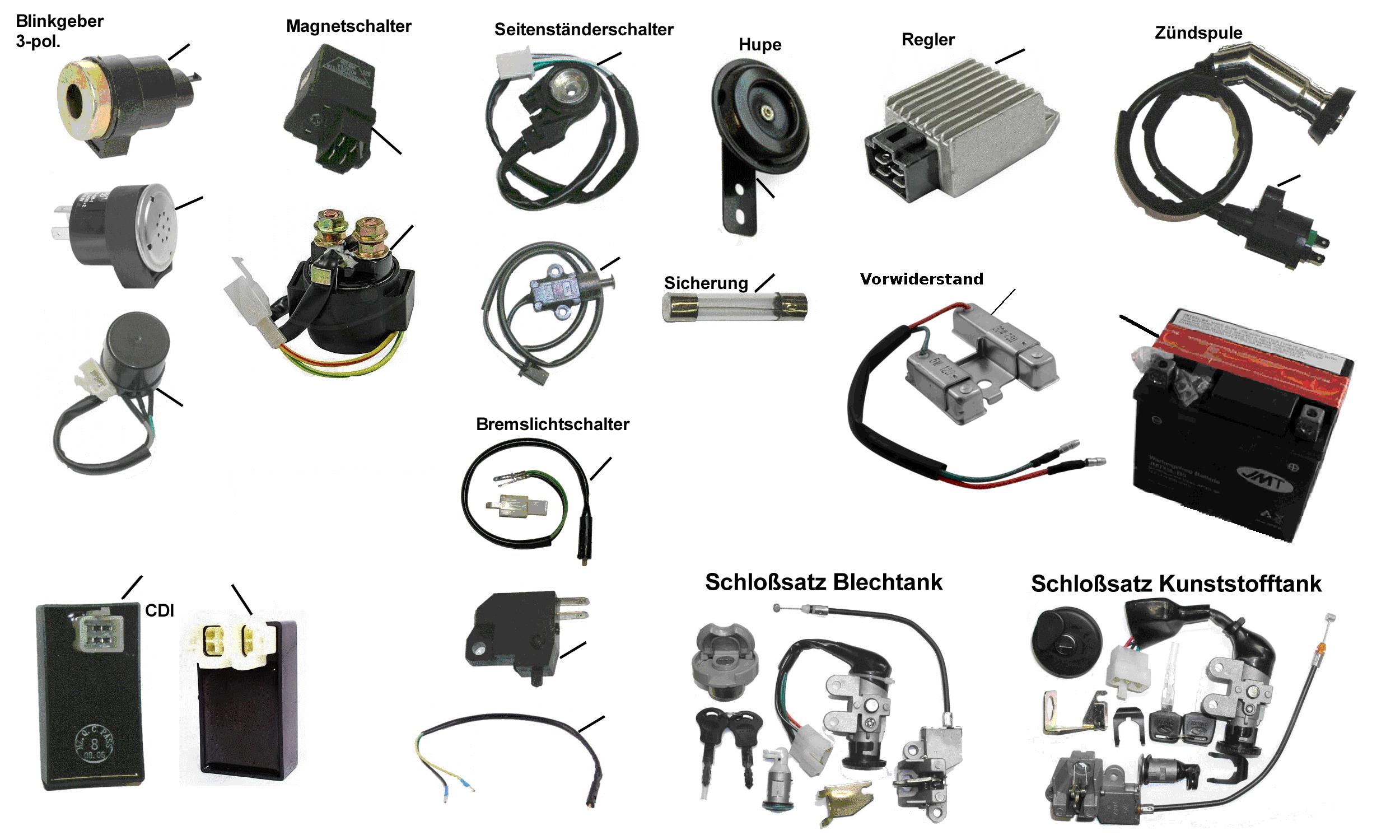 Elektrische Anlage