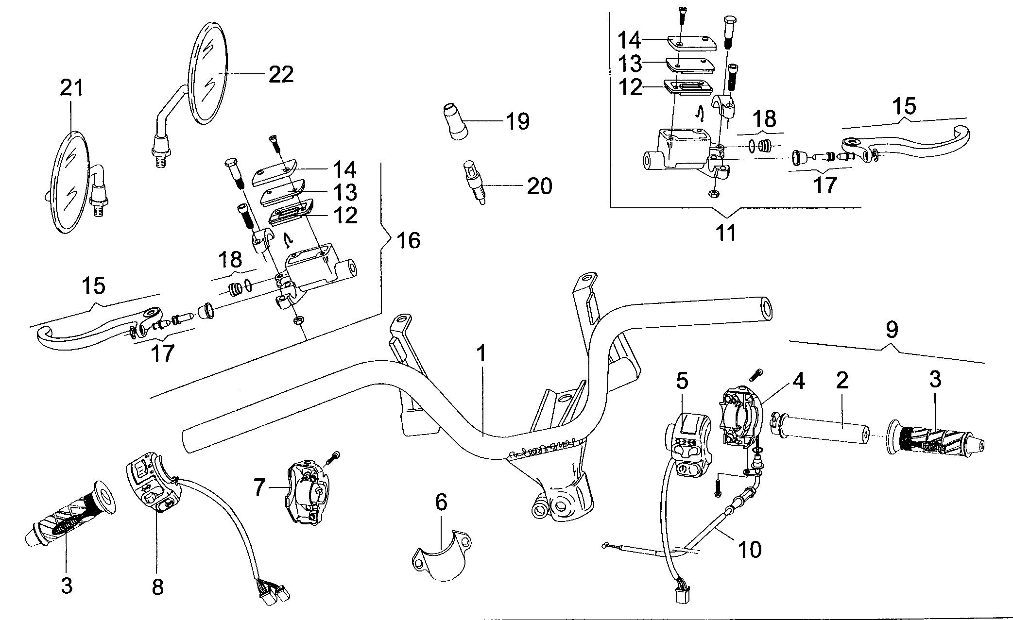Griffe / Schalter / Züge / Lenker