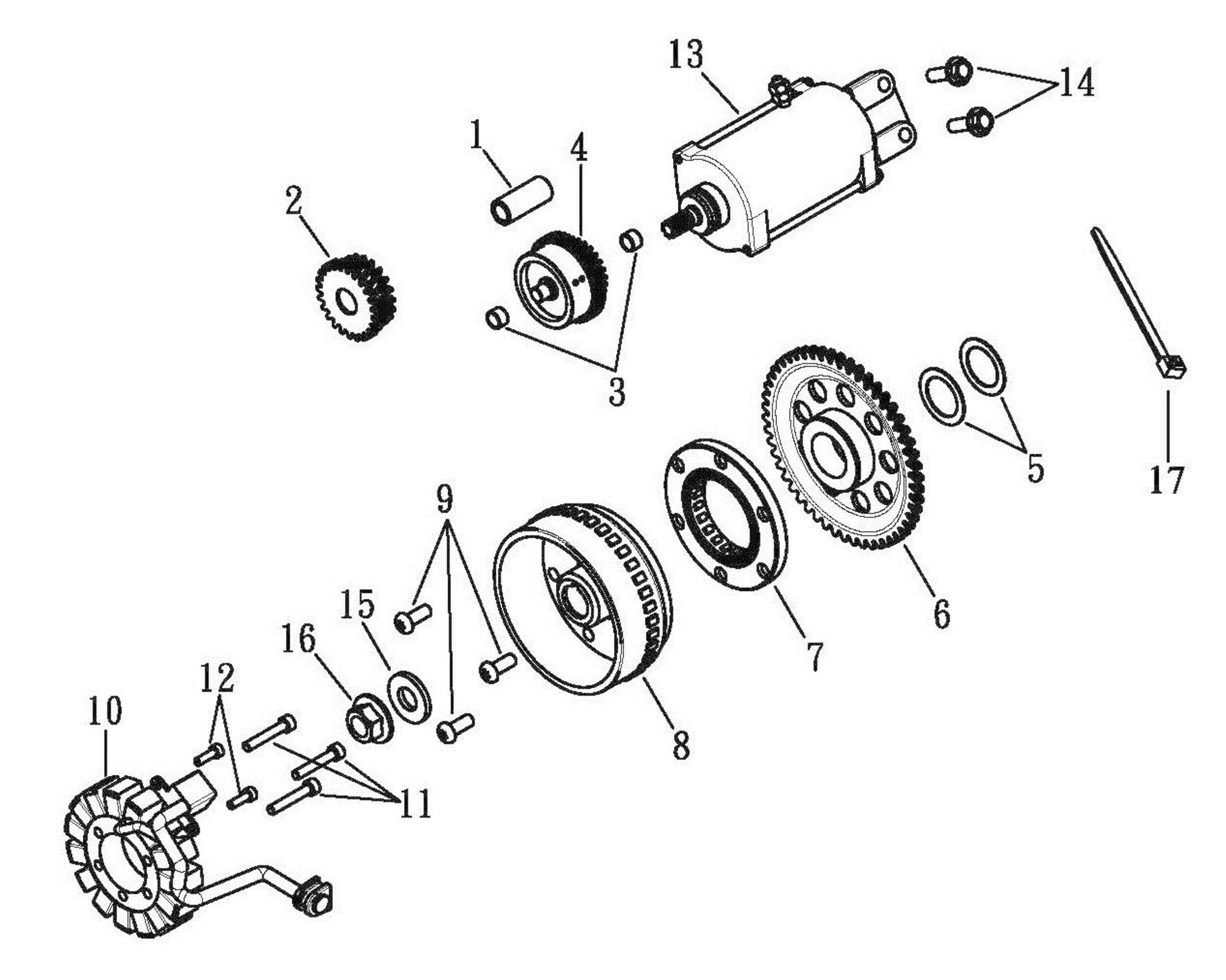 Generator, Anlasser