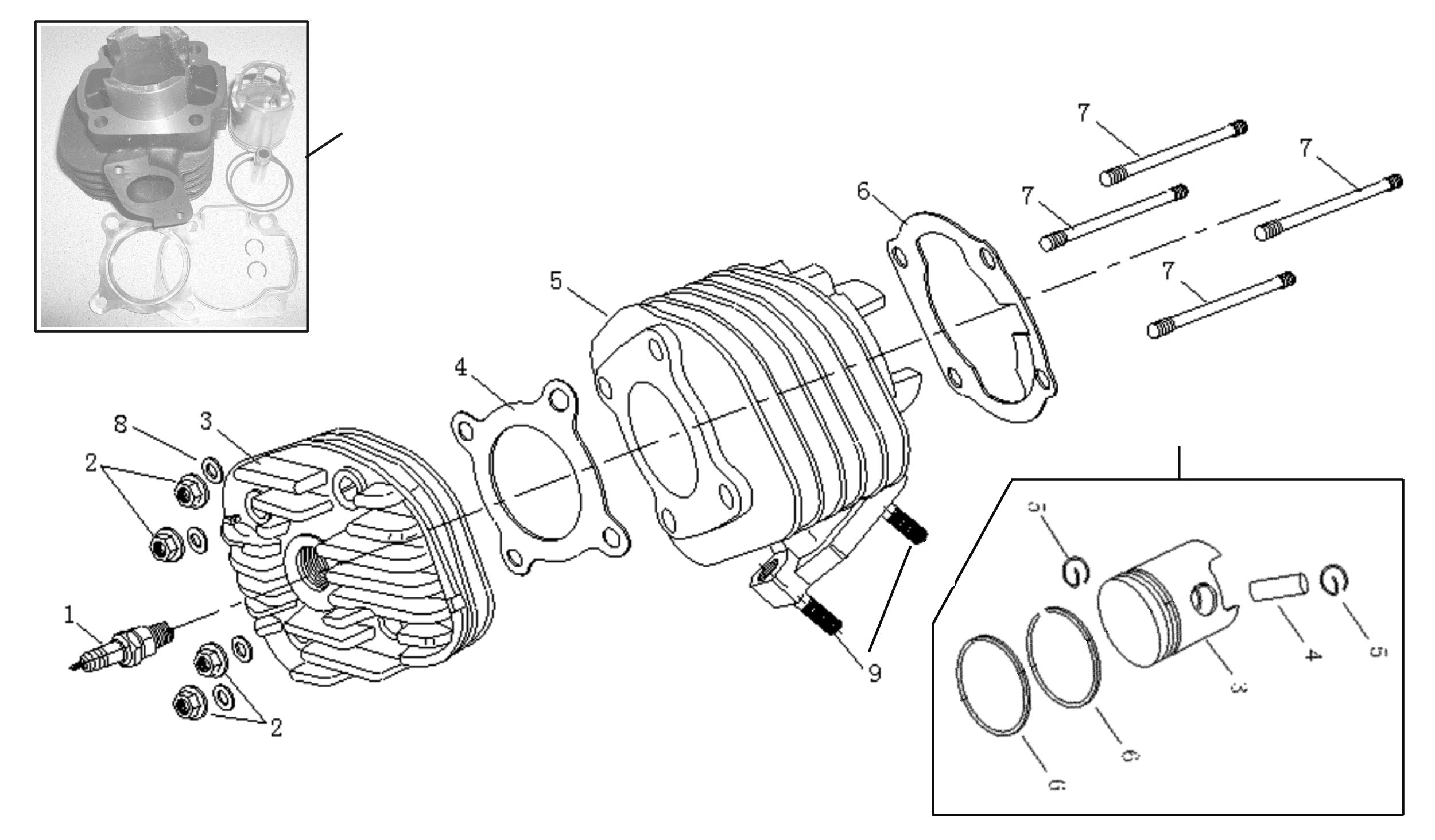Zylinder, Kolben