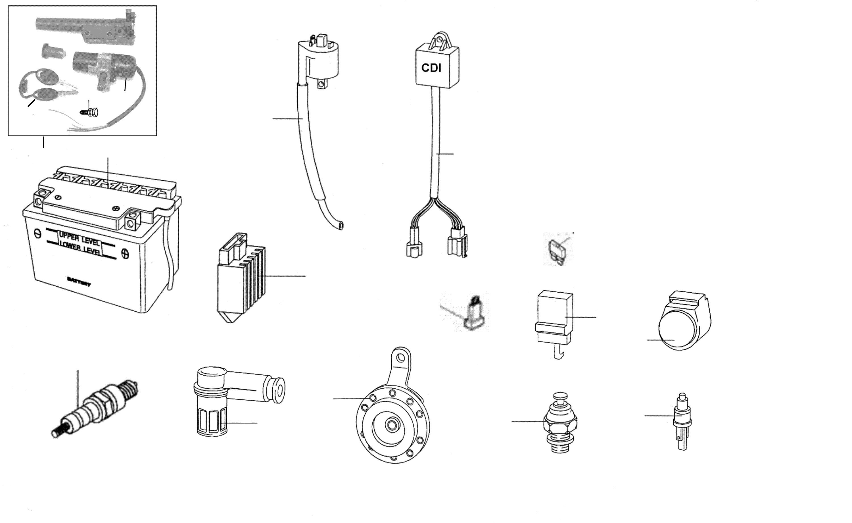 Elektrik, Schlösser